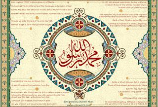Islamic Art Muhammad Wallpaper