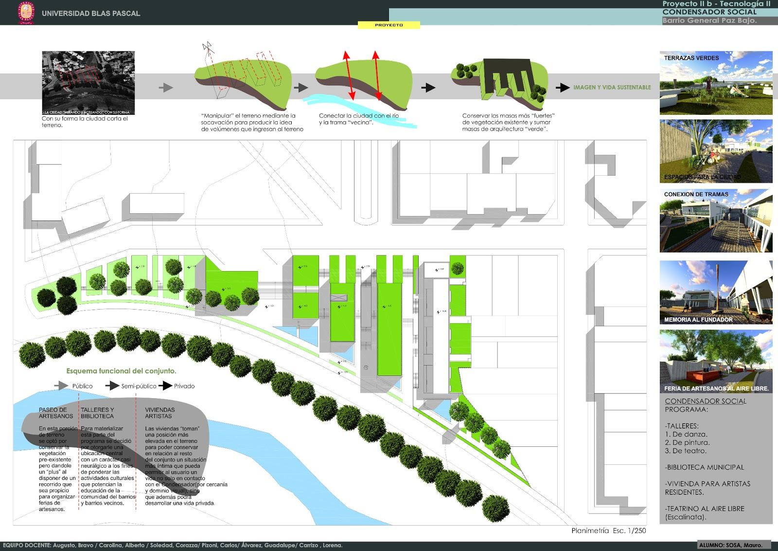 Blog de arquitectura condensador social barrio general for Blog de arquitectura