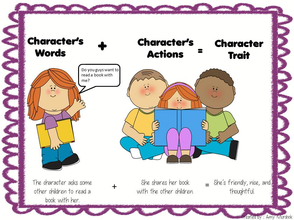 Introducing Character Traits - TeacherVision