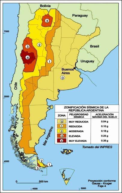 Zonificación sísmica de la República Argentina