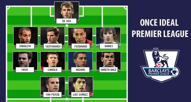 spanish league positions