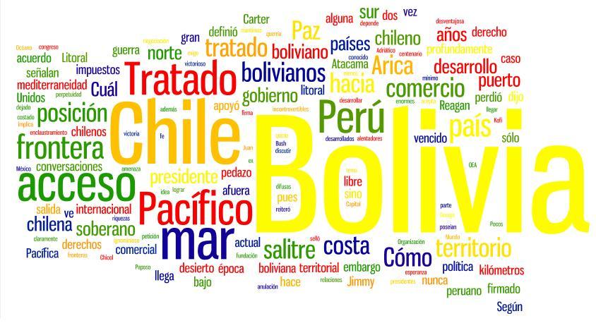 Conflictos entre Chile y Bolivia