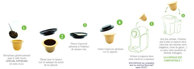 Mode d'emploi Eco Capsule café