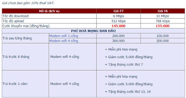 Đăng Ký Lắp Đặt Wifi FPT Móng Cái 1