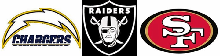 Smack Dab A Middle Child S Blog It S Time To Play Nfl
