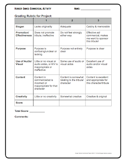 The Hunger Games Trilogy Creative Project Rubric - Free Download