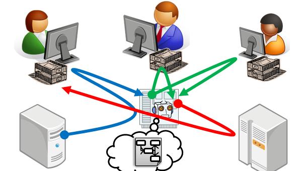 Intercambio de informaci n - Oficina electronica de empleo ...