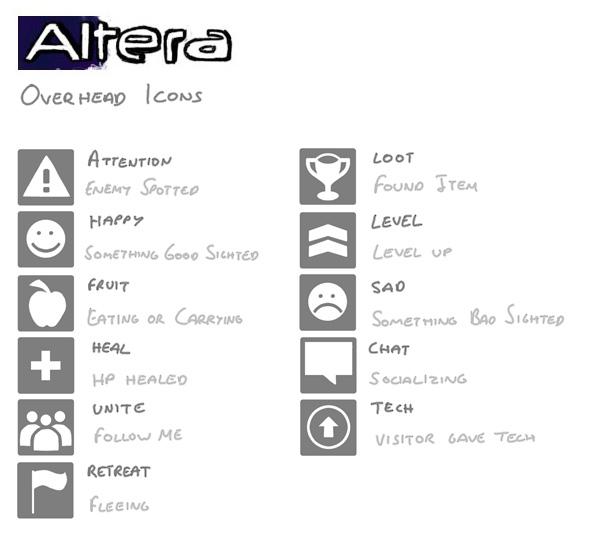 Altera - overhead icons