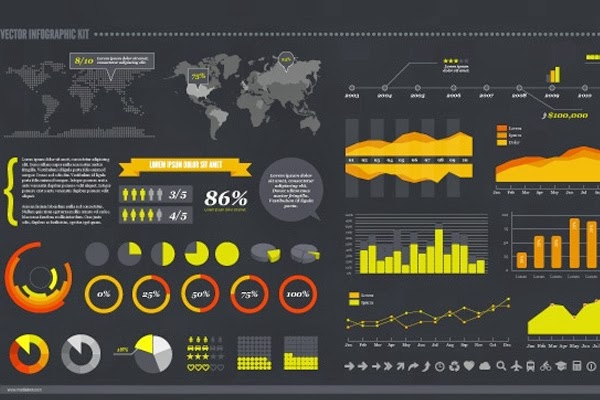 Tools & Webapps for Creating your own Infographics