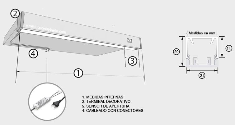 esquema luz interior armario LED cocina