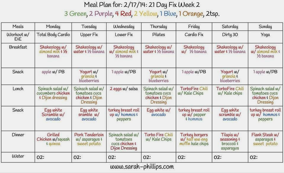 21 day fix, 21 day fix meal plan