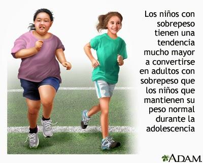 Las Tendencias que orillan a la obesidad