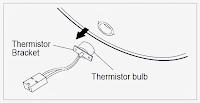 para cambiar termistor cuando el modo test de lavadora LG da esa falla