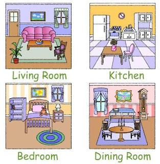 La clase de natalia y sus pitufos partes de la casa for Living room y sus partes