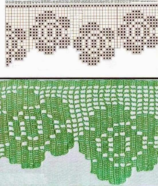 Hobby lavori femminili ricamo uncinetto maglia for Bordure uncinetto schemi