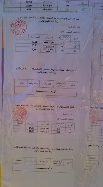 نتائج مسابقة الأساتذة 2015 بمديرية التربية لولاية بشار