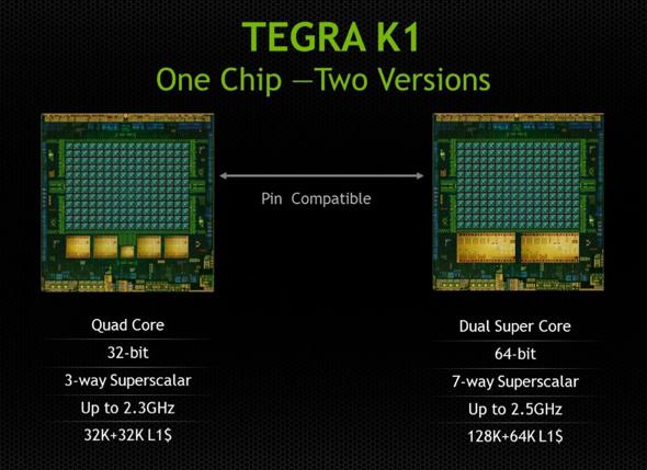 32-bit VS 64-bit: Perbedaan Prosesor Smartphone
