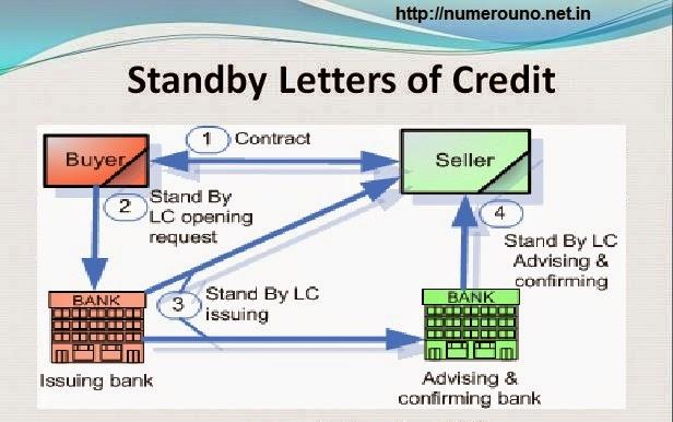 Standby Letter Of Credit Standby Letter Of Credit