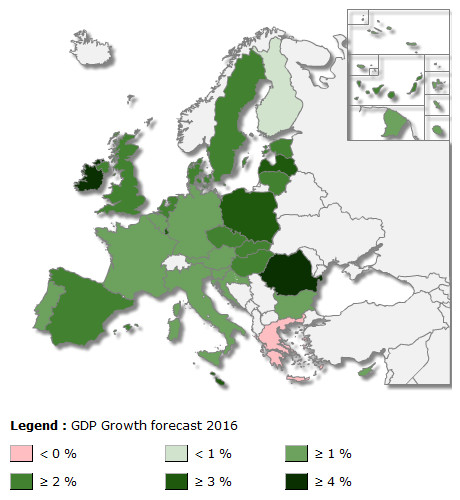 GDP Growth forecast 2016