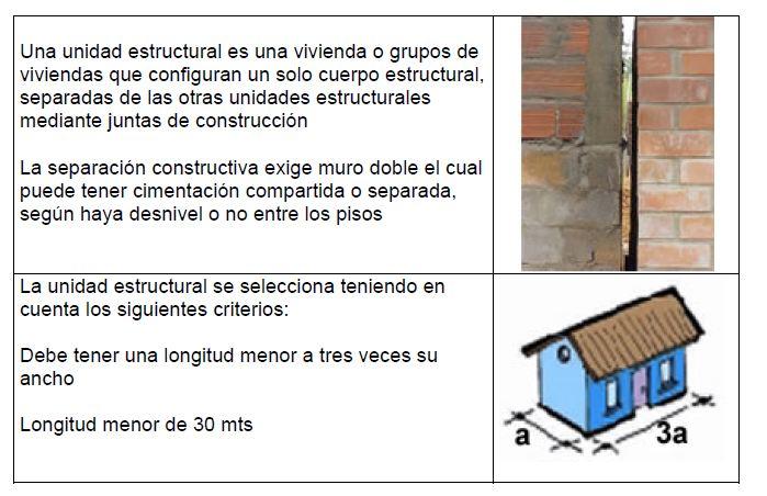 Se ales sismicas criterios b sicos para una unidad for Junta constructiva