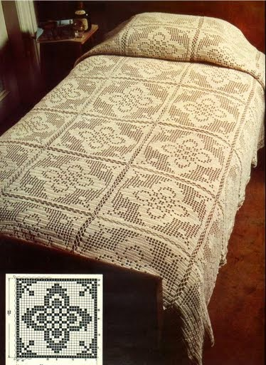 Arte em croch tric e artesanatos colchas de croch - Colchas a ganchillo muestras ...