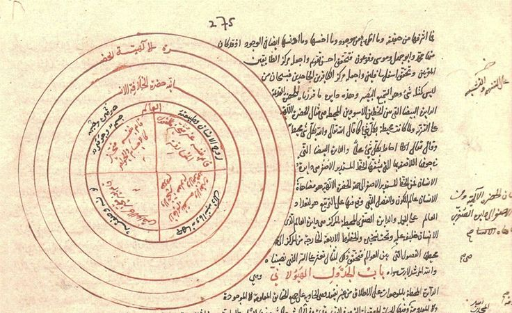 Osman Yahya - Histoire et Classification de l' oeuvre d' Ibn Arabi