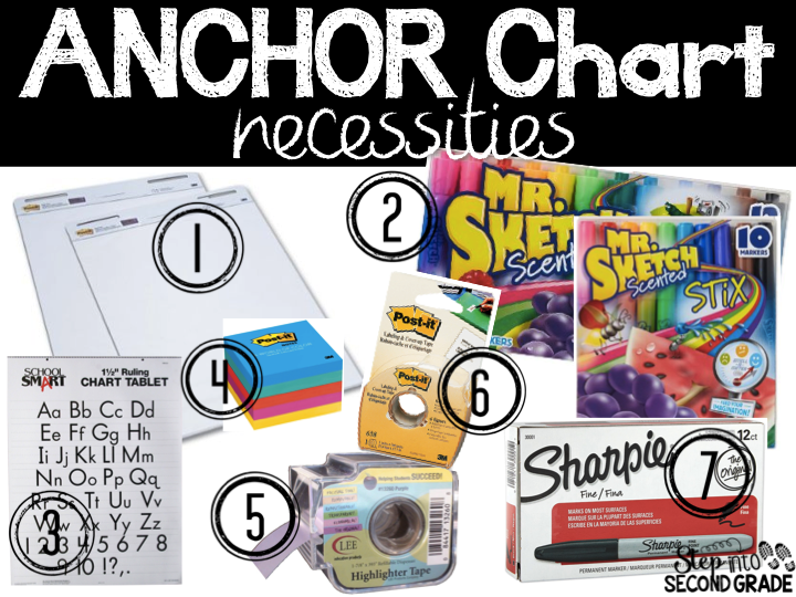 Anchor Charts Step into 2nd Grade with Mrs Lemons – Anchor Charts