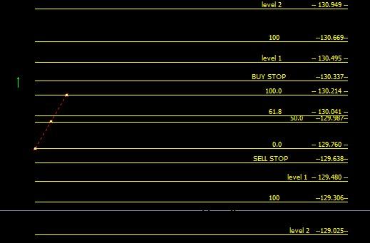 Indikator forex wiro sableng