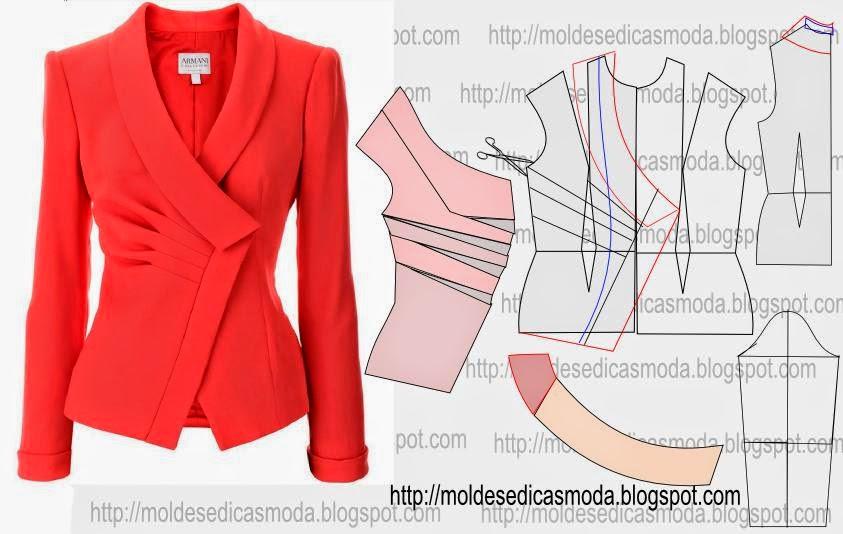 Моделирование Блузки