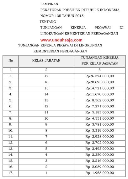 tabel remunerasi/tukin kemendag