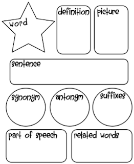 Dictionary Skills Worksheet Graphic Organizer Printable