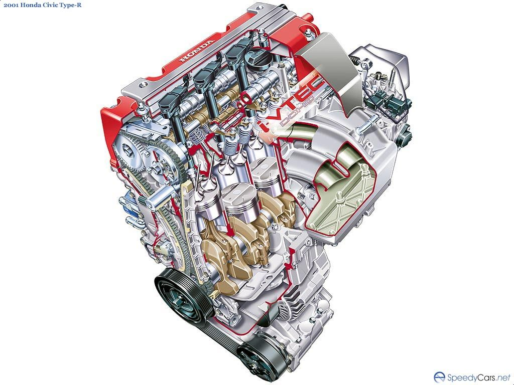 2002-2005 Honda Civic Si (EP3)