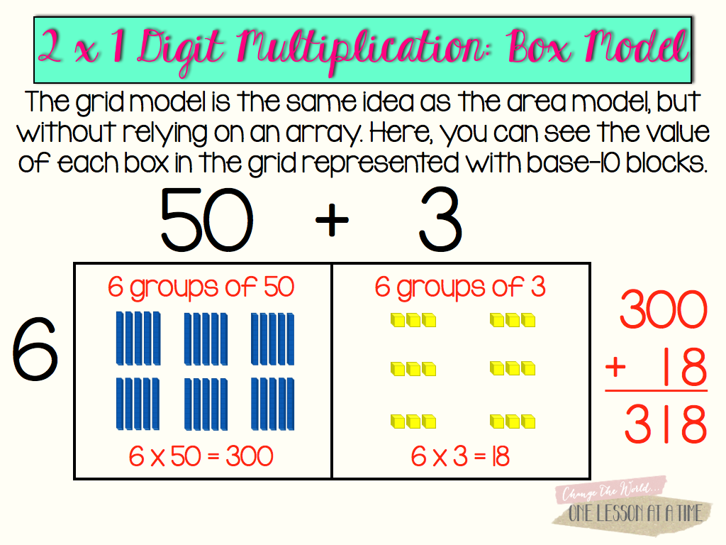 Copy of multiplication and division 32 3536 lessons tes teach multiplying multi digit numbers using a box model blairturner robcynllc Gallery