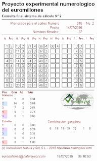 probabilidades sorteo euromillones, loterías, loterias, lotería, loteria, jugar loterias, jugar a la loteria