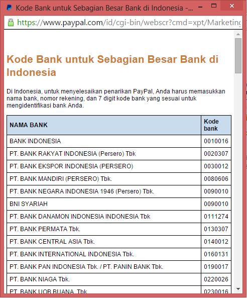Kode Bank untuk Sebagian Besar Bank di Indonesia PayPal