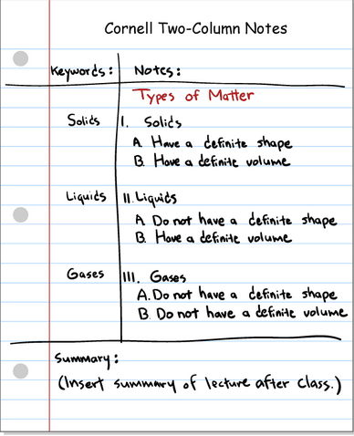 Mr rudolphs science class interactive notebooks cornell notes example pronofoot35fo Images