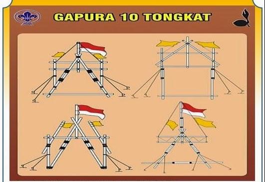 Gapura Pramuka 10 Tongkat Kelas Asyik
