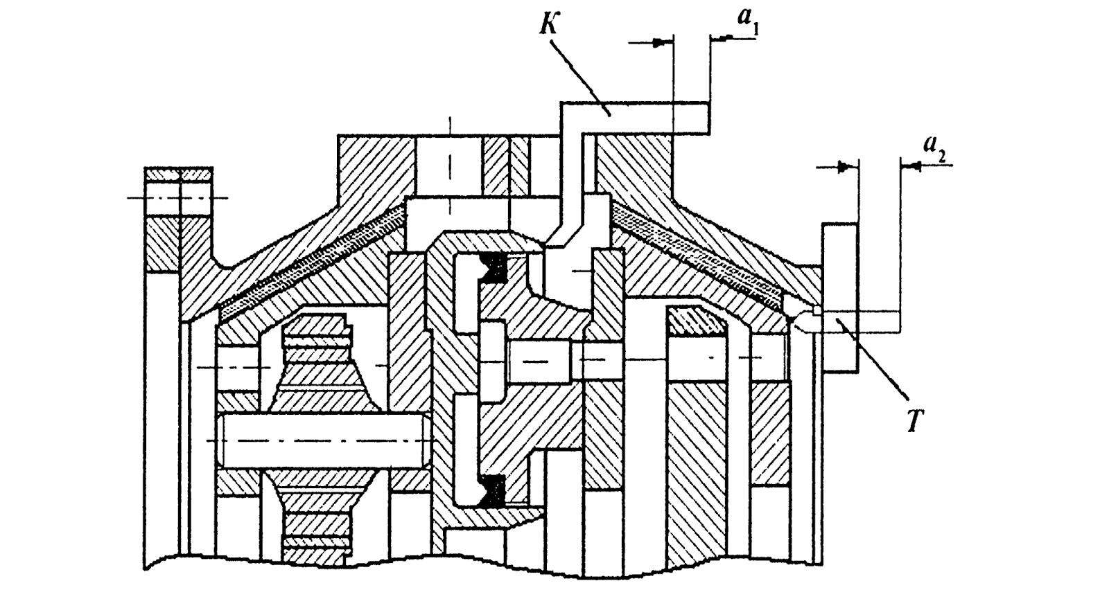 СУДОРЕМОНТ ОТ А ДО Я Комбинированная муфта Пневмофлекс  Измерение величины осевого хода f контроль монтажа изнашивания фрикционной обкладки может производиться со стороны ведущего вала посредством контрольного