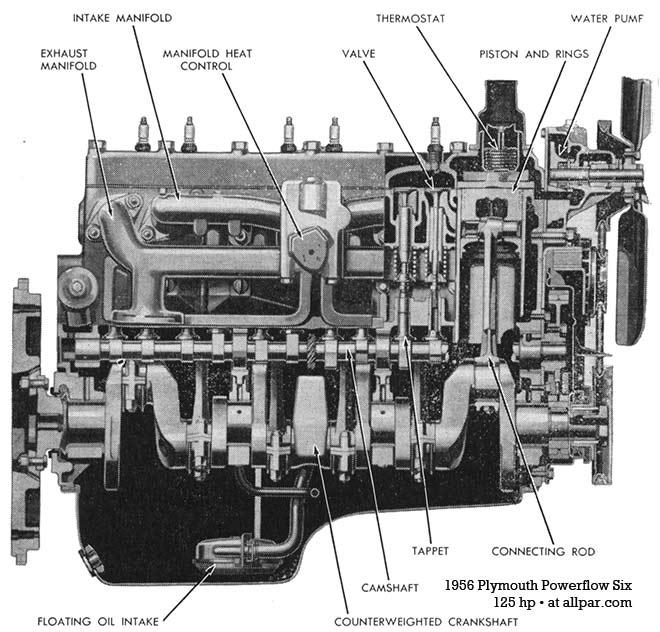 international 4300 air conditioning wiring diagram images 140 diagram additionally 2006 international dt466 ecm wiring diagram