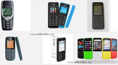 Download Whatsapp for Nokia Phones