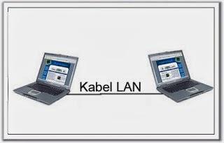 cara share data dengan kabel lan