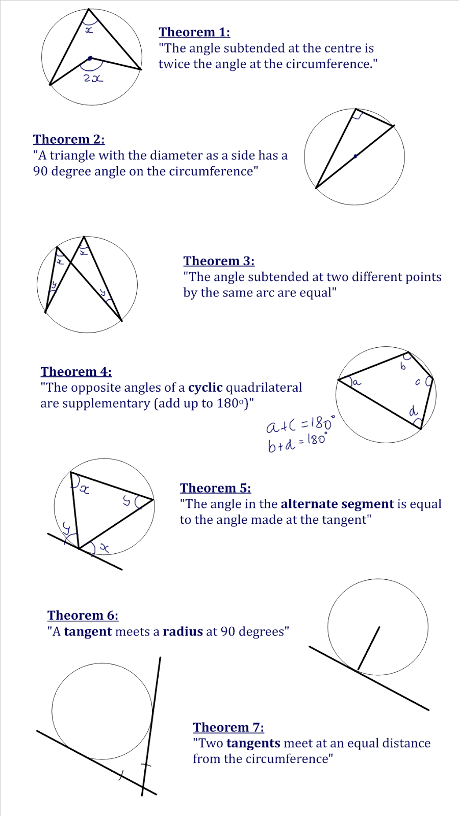 euclidean geometry essay Non-euclidean geometry if one has a prior background in euclidean geometry einstein gave this diagnosis in his 1921 essay geometry and.