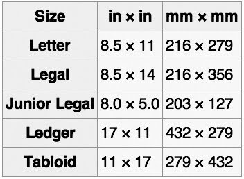 the print guide paper size and weight conversions