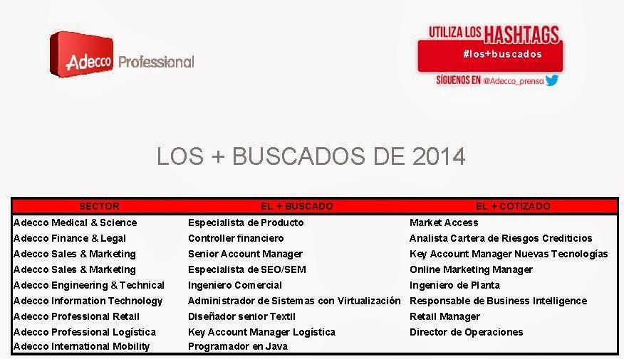 http://www.adecco.es/_data/NotasPrensa/pdf/527.pdf