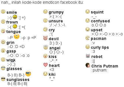 17.8.11 Posted in: Smileys for Facebook
