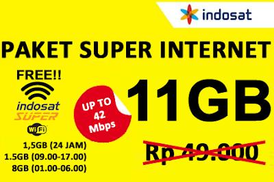 Harga terbaru paket data Internet dan Blackberry Indosa
