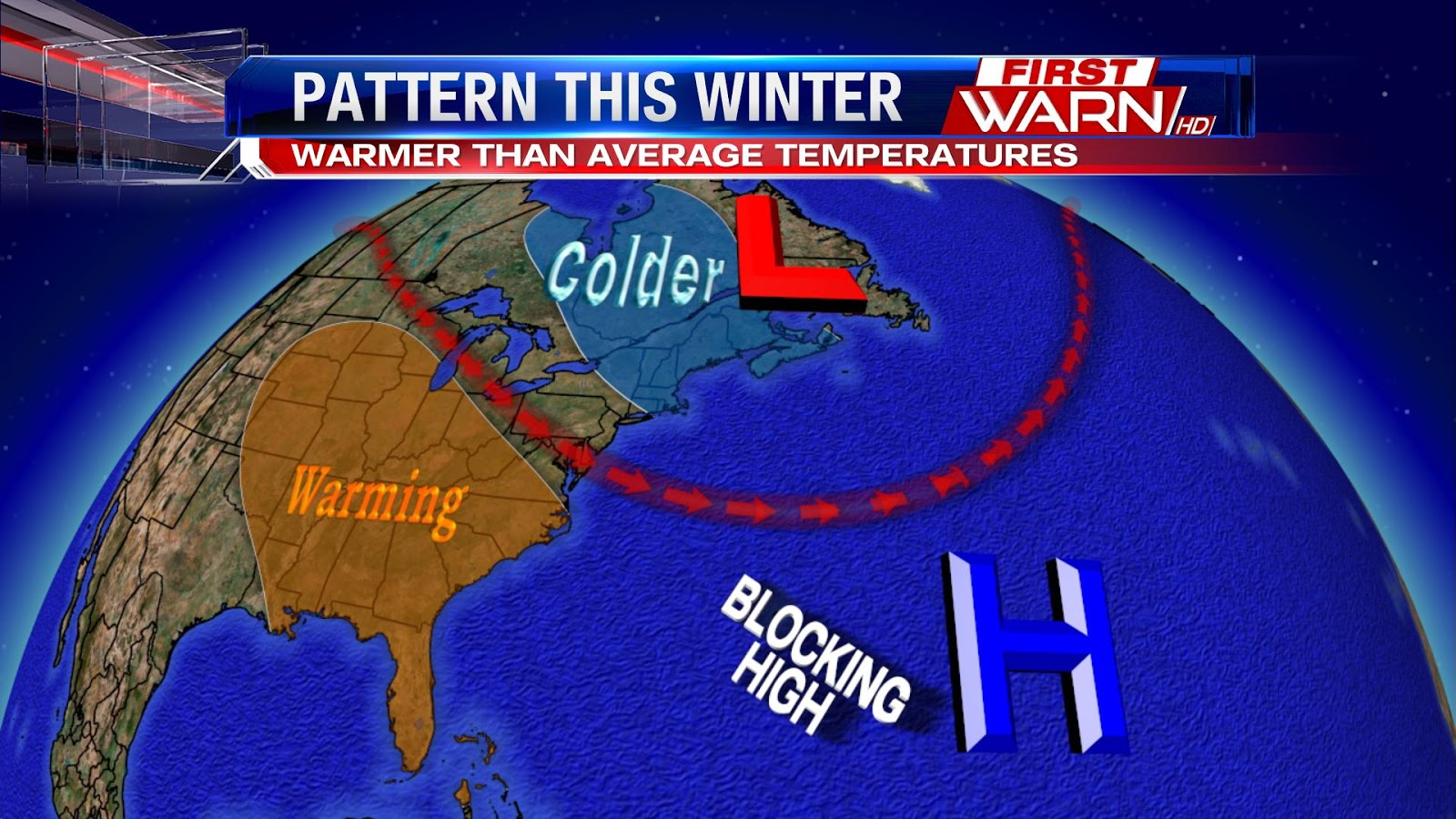 the pattern this winter thus far has not lacked attention a blocking high pressure system in the atlantic ocean and a low pressure system stuck near
