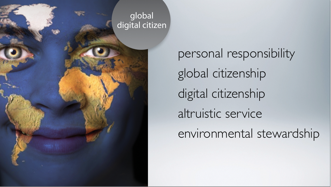 global environmental citizenship definition essay