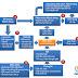 Các bước tiến hành chiến dịch email marketing - Phần 1