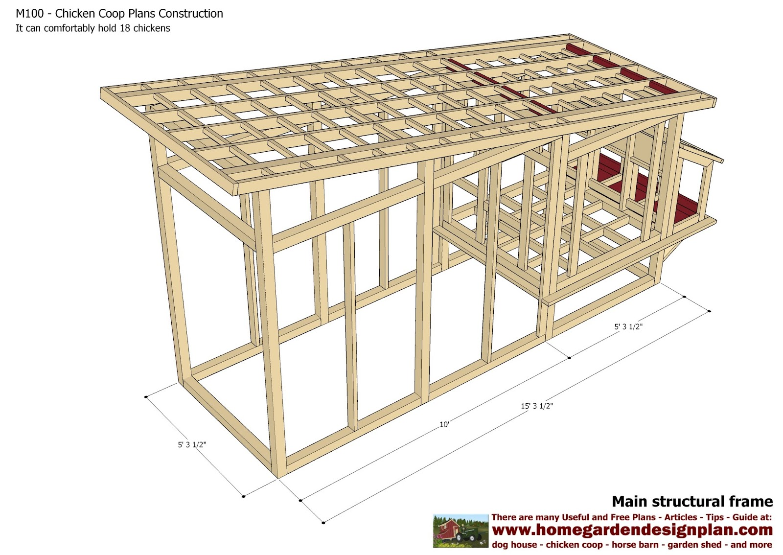 How to build a chicken coop com build small chicken coop for How to build a chicken hutch